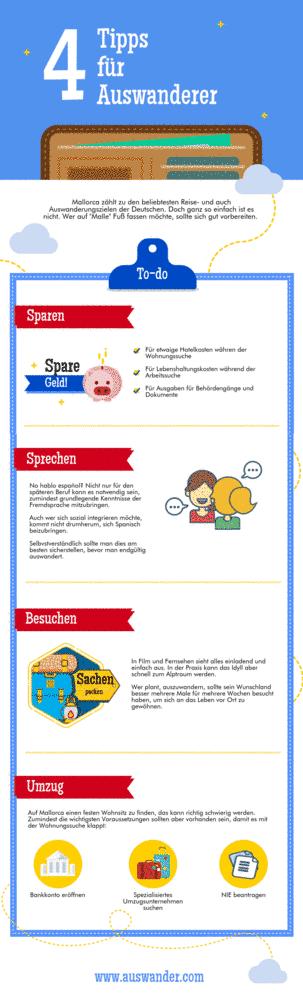 Infografik mit Tipps zum Auswandern